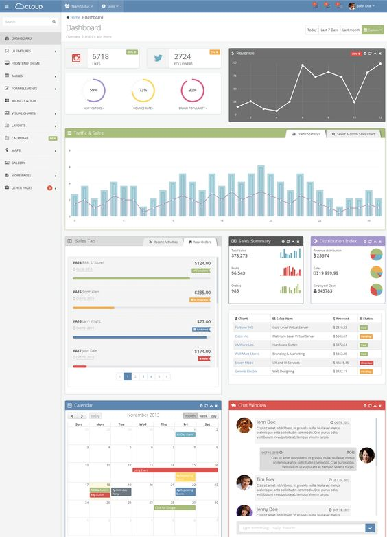 Dashboard Example #3